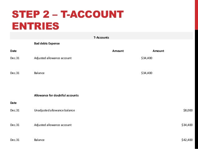 Accounting Entries For Bad Debt