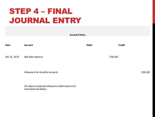 financial accounting solution chap 02 Solutions manual vol i, financial and managerial accounting 13/e, williams et al 21 cases topic learning objectives character of assignment 2–1 prepare a realistic.