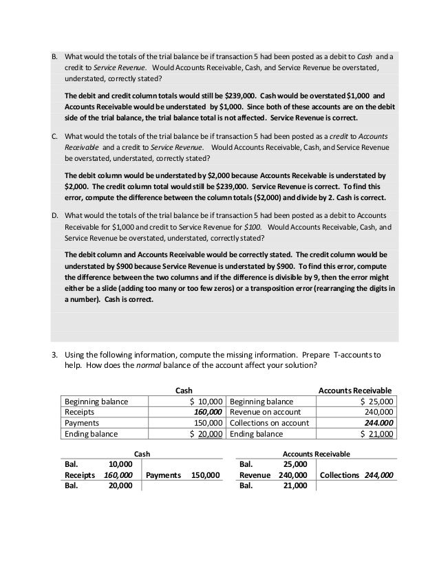 financial accounting 9th edition harrison solutions manual rh slideshare net Desk Manual Desk Manual