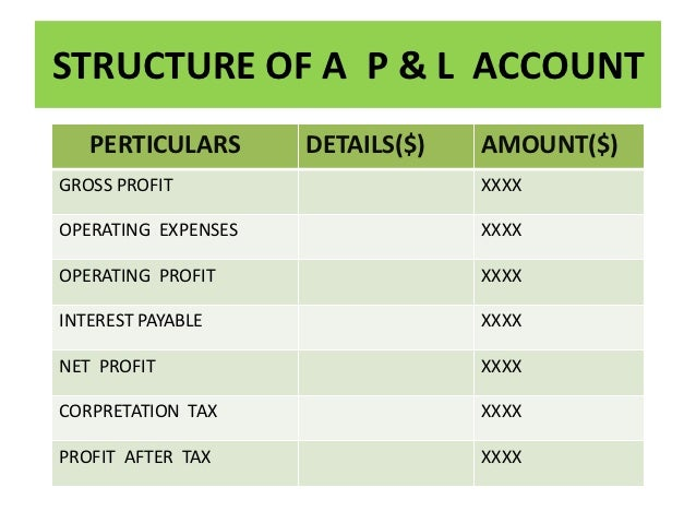 Financial Statement – What is a P and L Statement