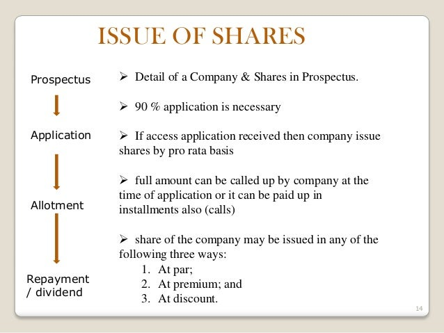 accounting of issue of shares Accounting treatment of expenditure on stamp other expenses on issue of shares which states that this standard does not apply to accounting for share issue.