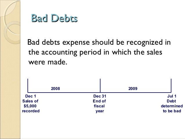 bad debts A former criminal lawyer is getting his life back together and now spends his days as a part-time investigator, debt collector, apprentice cabinet maker, punter and.