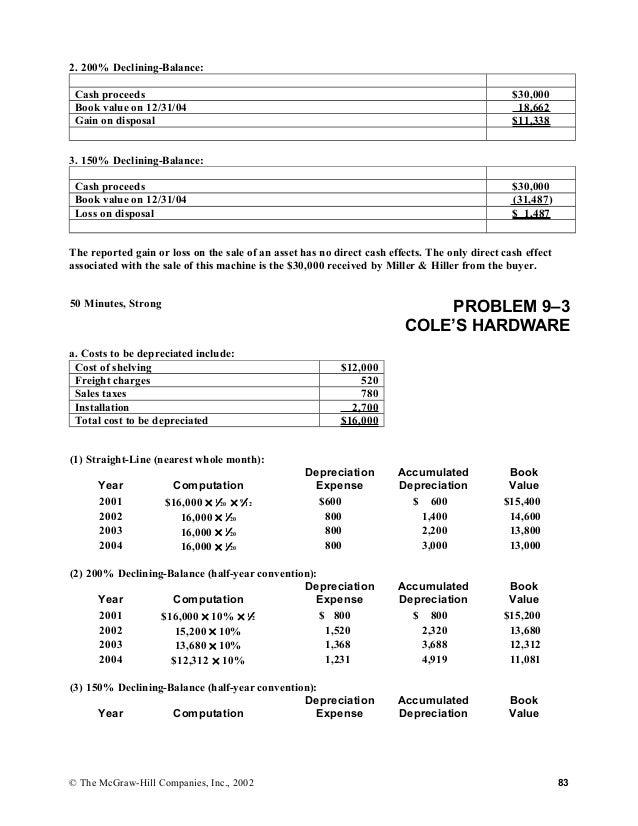 financial accounting 2 solution manual Financial accounting 2 by valix 2013 edition solution manual financial accounting 1, 2 & 3 ( 2012 edition valix/peralta , sir may solution manual.