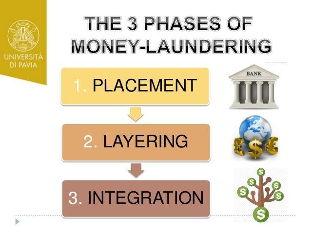 the anti moneylaundering legal framework