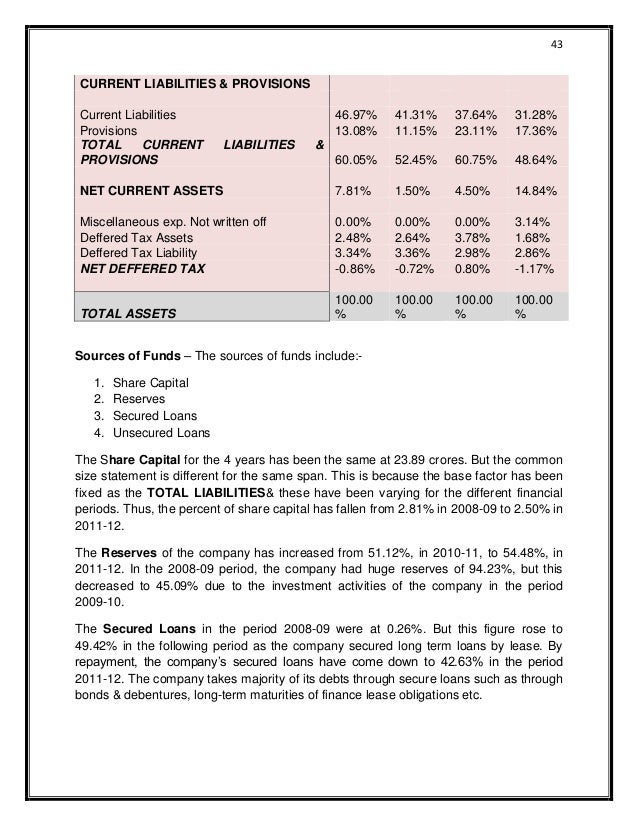 britannia financial analysis Financial statement & ratio analysis financial analysis assessment of the  firm's past, present and future financial conditions done to find firm's financial.