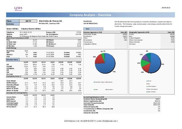 24.04.2013                                                                                                Company Analysis...