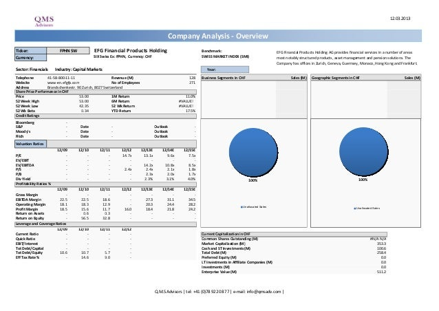 12.03.2013                                                                                           Company Analysis - Ov...