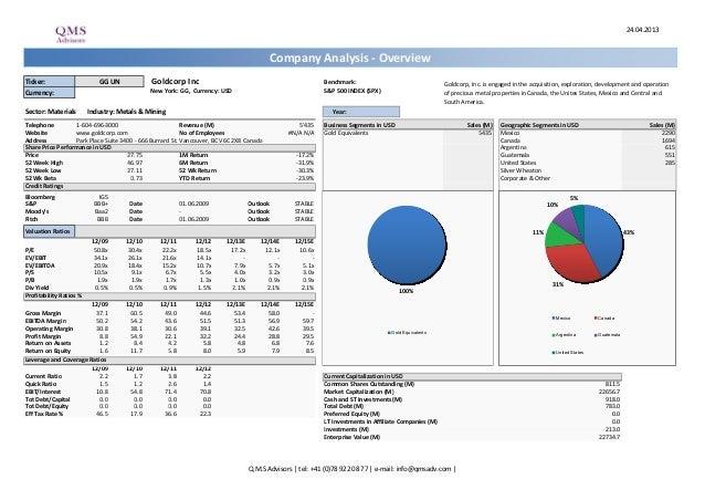 24.04.2013                                                                                         Company Analysis - Over...