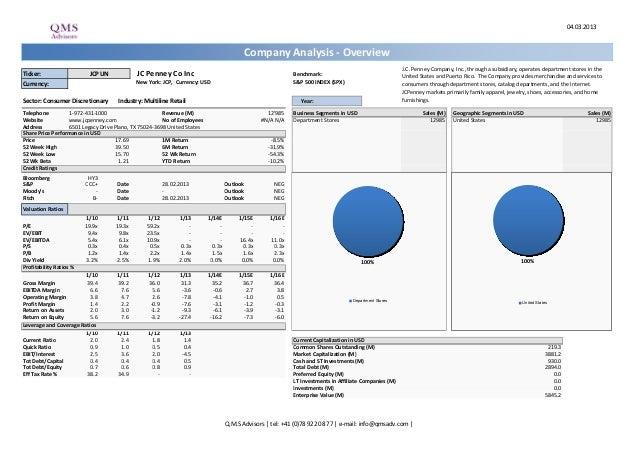 04.03.2013                                                                                         Company Analysis - Over...