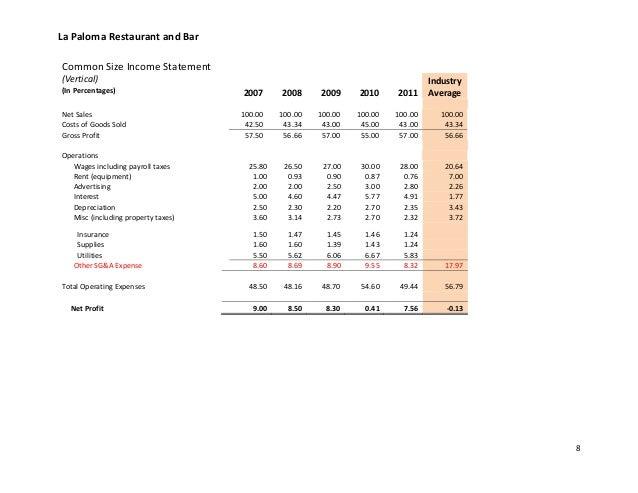 restaurant income statements