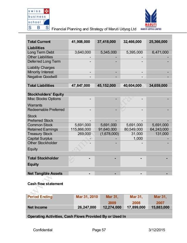 Maruti suzuki financial analysis