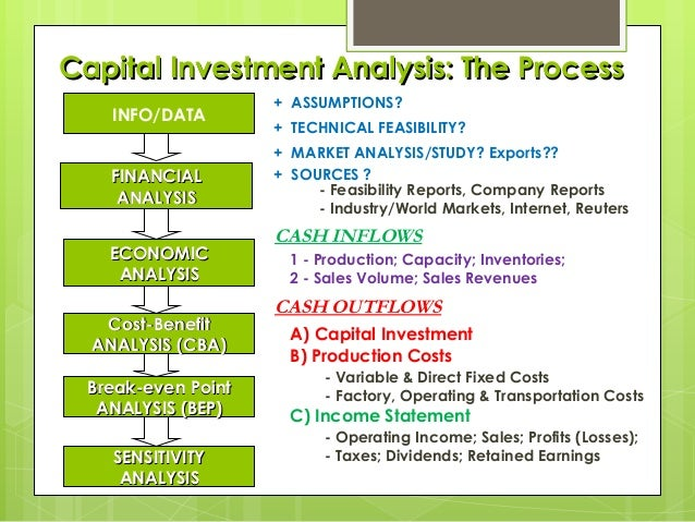 Financial Analysis For Development Project