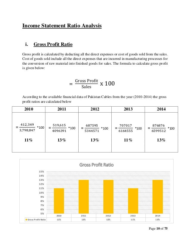 fortune 500 company financial ratio analysis report Financial ratio analysis is an important topic and is covered in all mainstream corporate finance textbooks it is also a popular agenda item in investment club meetings it is widely used to summarize the information in a company's financial statements in assessing its financial health in today's information technology world,.
