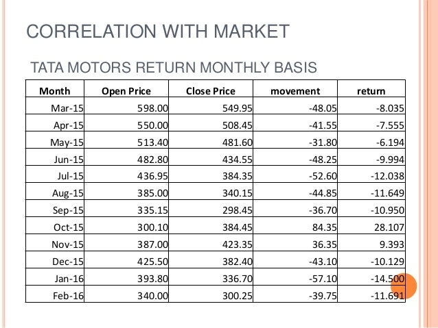 financial analysis of tata motors 2014 Executive summarythis project makes an attempt to present the complete financial statement analysis of tata motors for  financial analysis of tata motors 2014 .