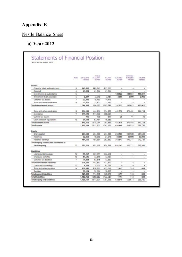 Basic Accounting Financial analysis report