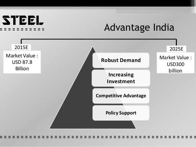 financial analysis of steel industry The steel industry has been in the top group in terms of relative performance for  the  1 history 2 china fueling growth 3 steel companies  wiki analysis.