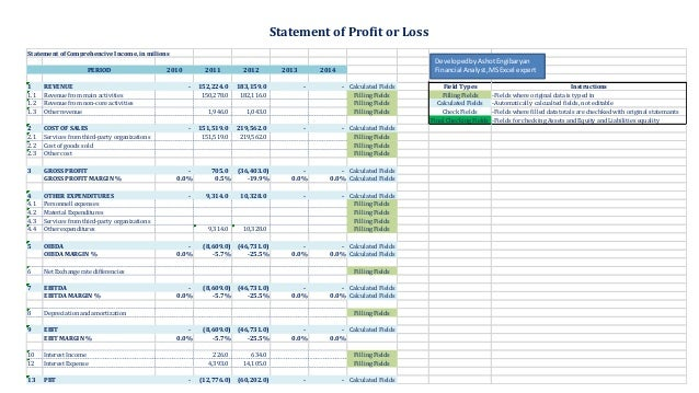 financial analysis excel