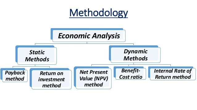 economic analysis of a firm A key part of any business plan is the market analysis this section needs to demonstrate both your expertise in your particular market and the attractiveness of the market from a financial standpoint.