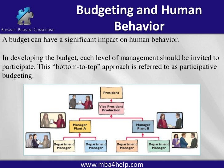 4 behavioural aspects of budgeting
