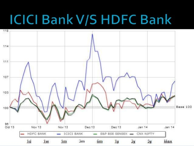 comparison icici hdfc