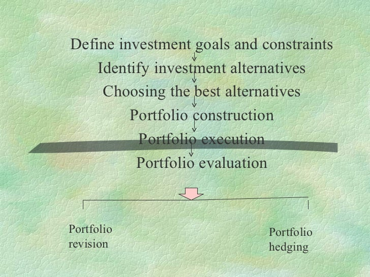 Define investment goals and constraints    Identify investment alternatives     Choosing the best alternatives         Por...