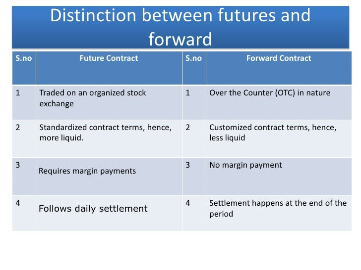 ppt financial derivatives The basics of accounting for derivatives and hedge accounting 2 in the regular   such exposures using derivative financial instruments in addition some.