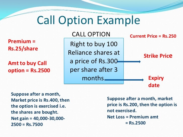 Stock futures options examples