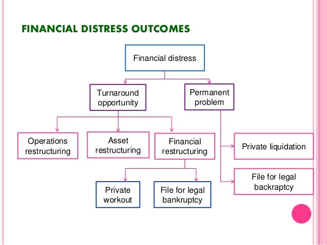 Factors That Lead to Financial Distress for a Company