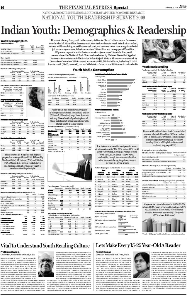 Tuesday, February 9, 2010 New Delhi  Special  10  NATIONAL BOOK TRUST-NATIONAL COUNCIL OF APPLIED ECONOMIC RESEARCH  NATIO...