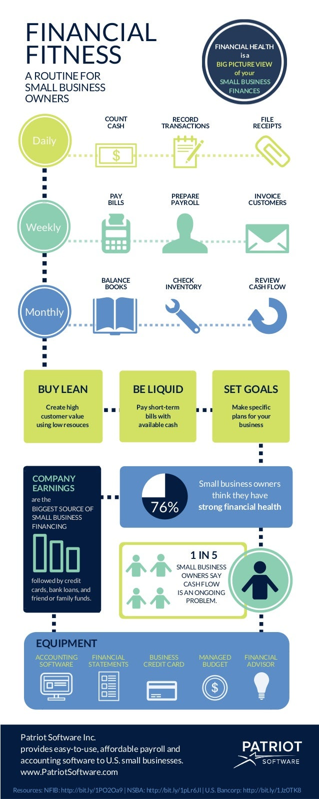 Financial Fitness Infographic - A Routine for Small Business Owners