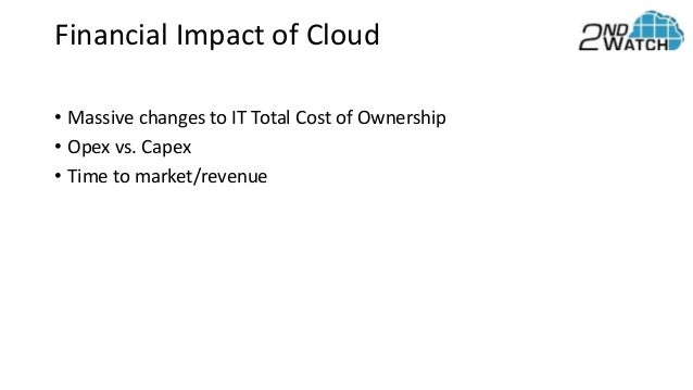 evolution impact of cloud computing Fog computingthe next evolution of cloud computing fog computing is more than just a clever name  business insider's premium research service,.