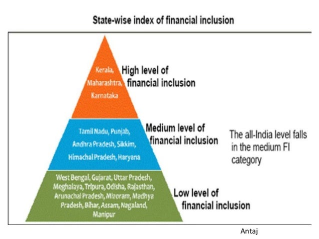 "essay on profitable financial inclusion models Helgesen's ""web of inclusion"" model  why human resources are more important than financial  to become the industry's most profitable."