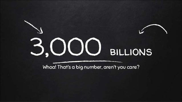 3,000 billions Whoa! That's a big number, aren't you care?