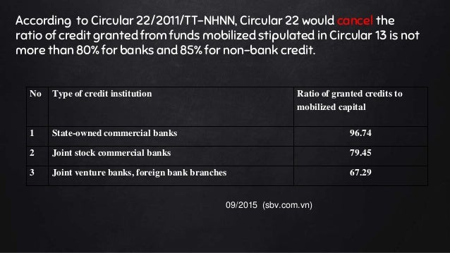 According to Circular 22/2011/TT-NHNN, Circular 22 would cancel the ratio of credit granted from funds mobilized stipulate...