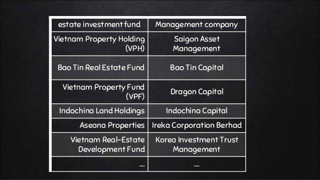 Finance company Authorized capital Post and Telecommunication Finance Company Limited 500 billions VND Rubber Finance Comp...