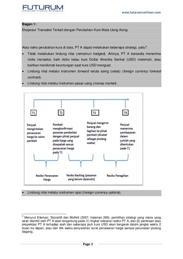 broker opsi biner yang terdaftar dengan cftc pilihan strategi lindung nilai