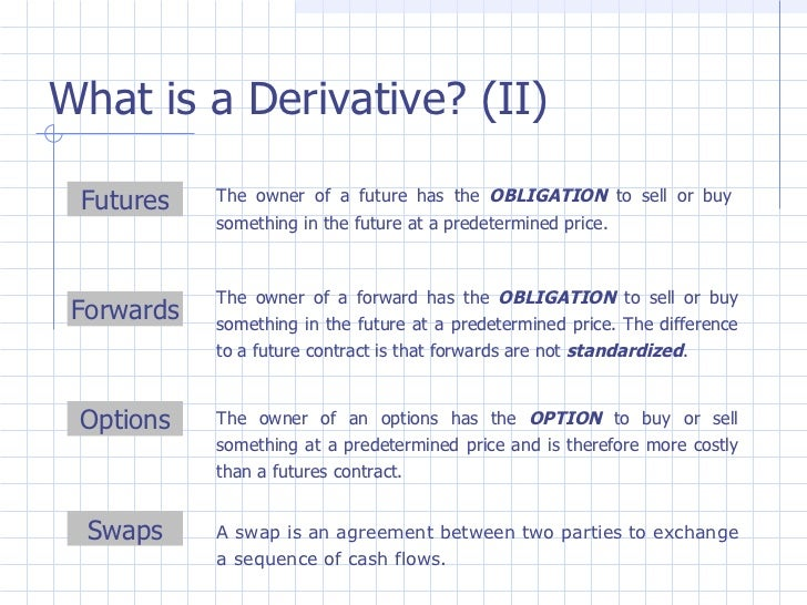 Commodity Derivatives Market