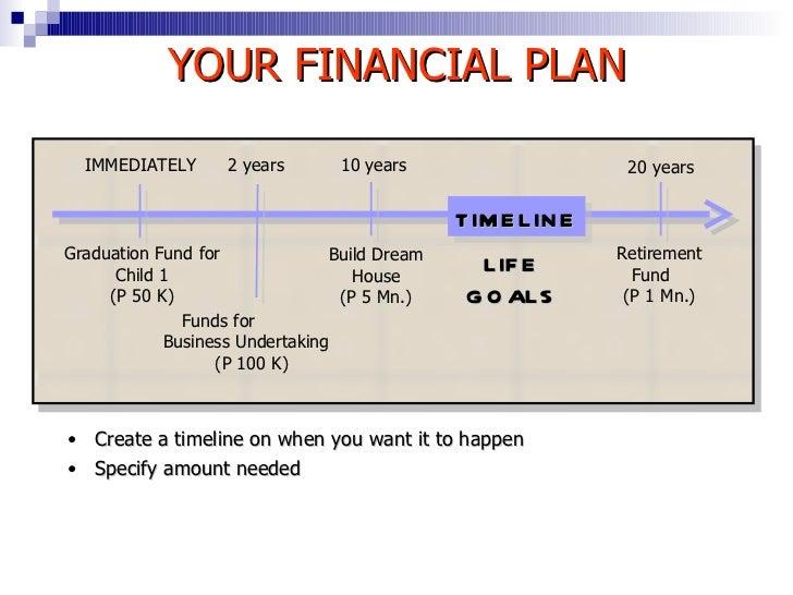 Financial Literacy My Edit 012710