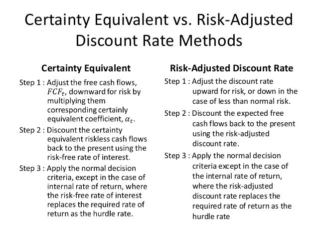 Hurdle Rates