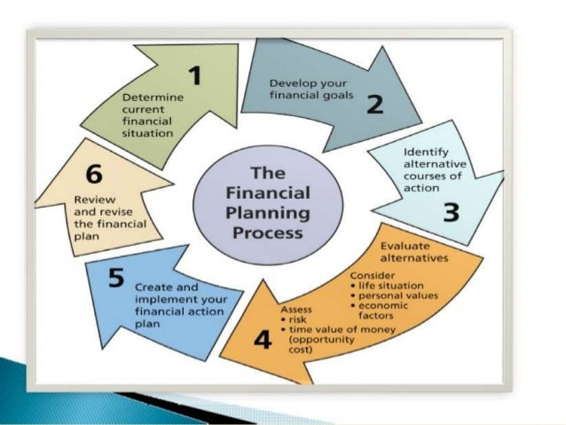 meaning function and importance of financial management and risk financing Definition of financial risk management: the process of evaluating and managing current and possible financial risk at a firm as a method of decreasing.