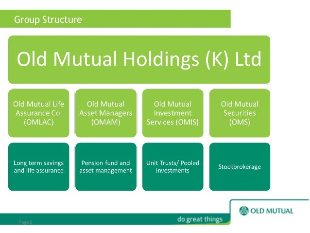 Old mutual investment options kenya investment fund accounting principles