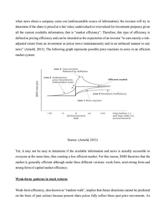 market efficiency theory essay Here we'll take a look at where the efficient market theory has fallen short in terms of explaining the stock market's behavior  secondly, under the efficient market hypothesis,.
