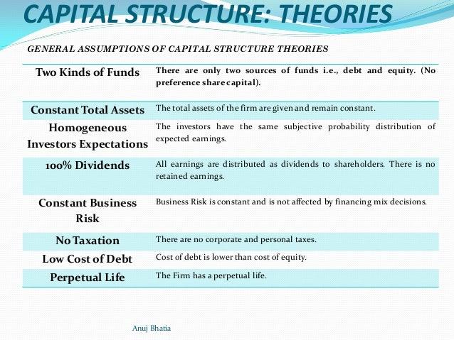 ezra solomon theory of financial management