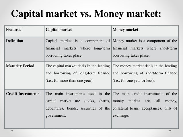 capital markets investment and finance Capital markets generally consists of equity capital markets, debt capital markets,  and leveraged finance these bankers focus on their.