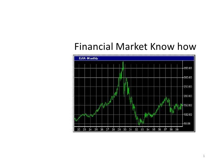 Financial Market Know how<br />1<br />