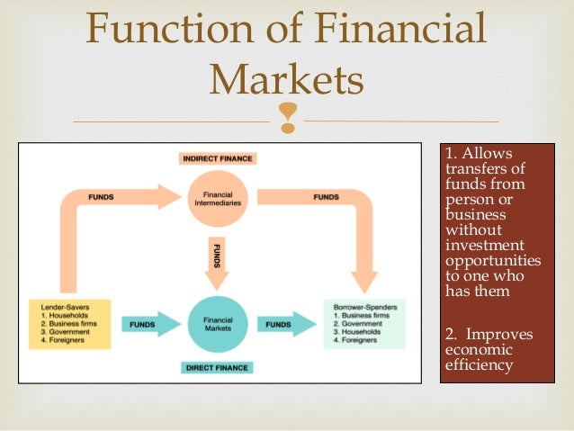 Management's Discussion and Analysis of Financial Condition and Results of Operations or
