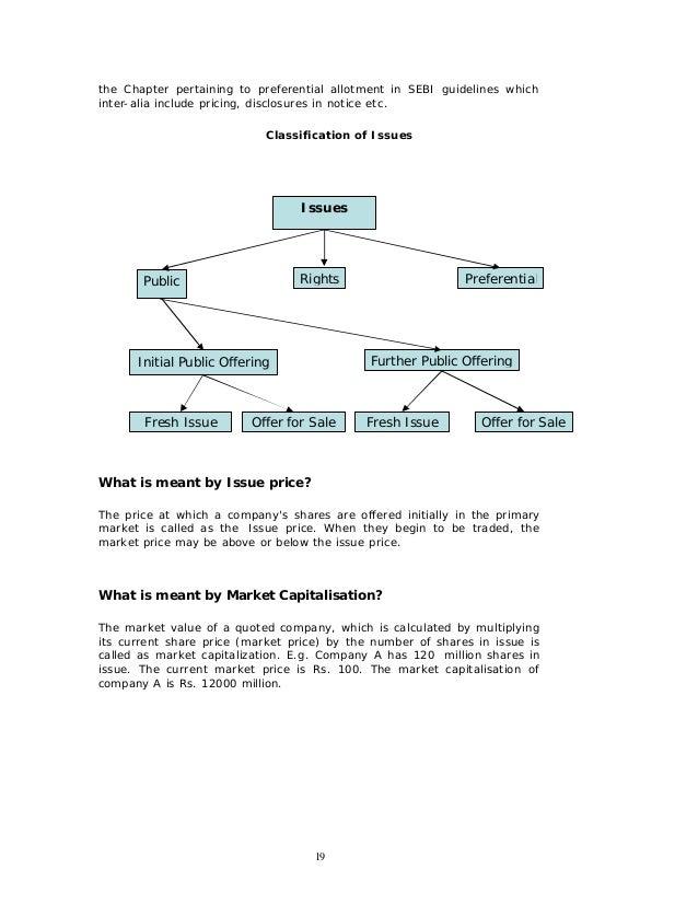 ncfm modules financial market pdf