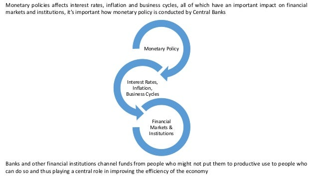 the effect of inflation on financial A growing theoretical literature describes mechanisms whereby even predictable increases in the rate of inflation interfere with the ability of the financial sector to allocate resources effectively.