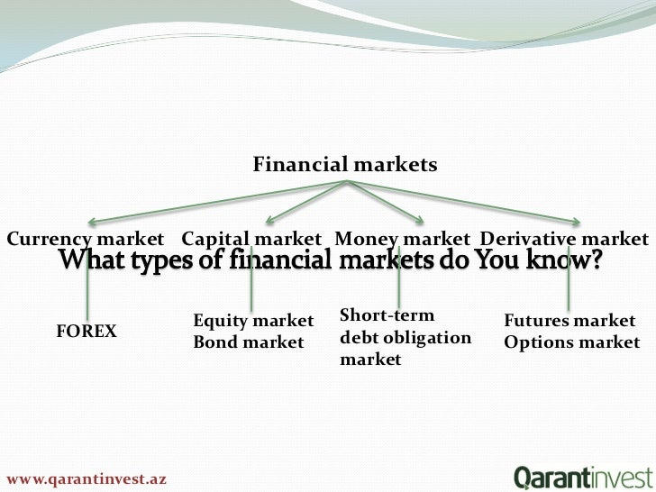 Derivative instruments recently used in forex market