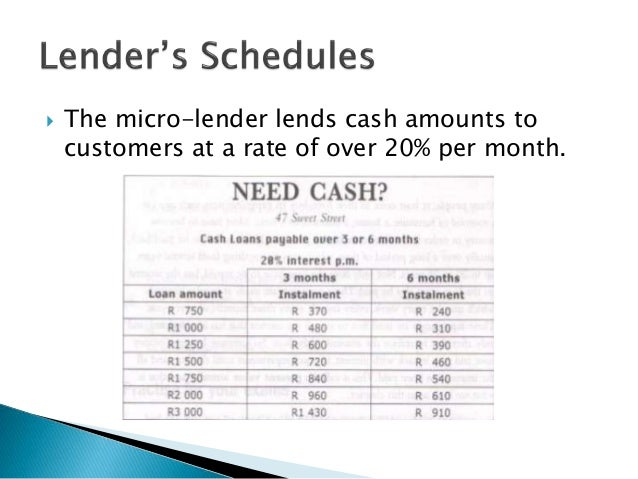Payday loans online same day south africa photo 1